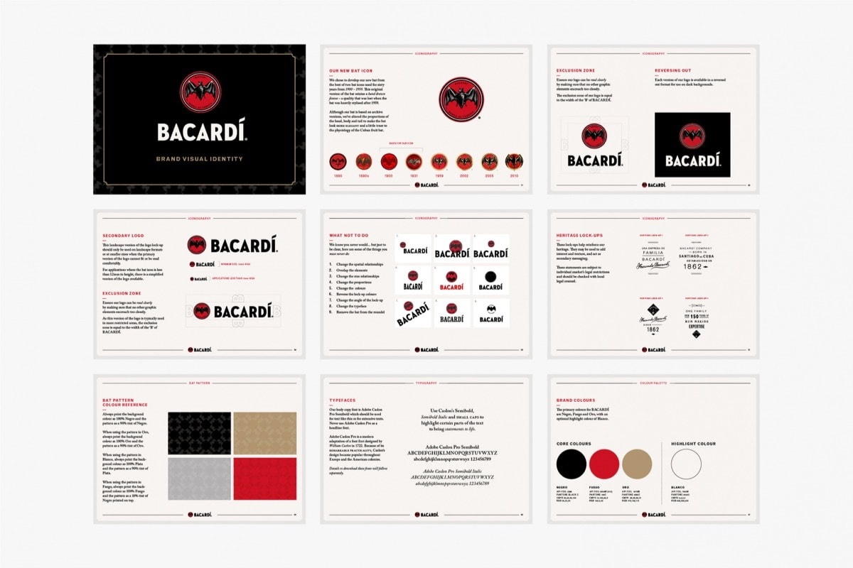 How to create a brand's visual style guide | template included.